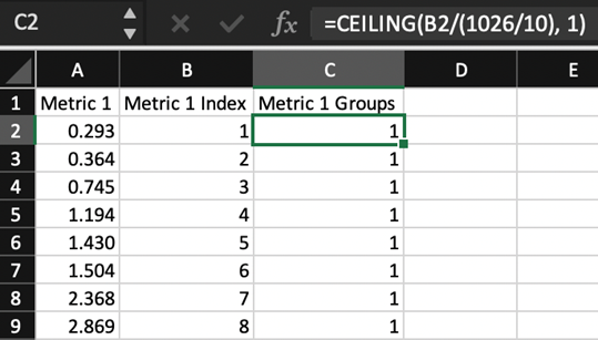 Analytical Results of a Dual Matrix
